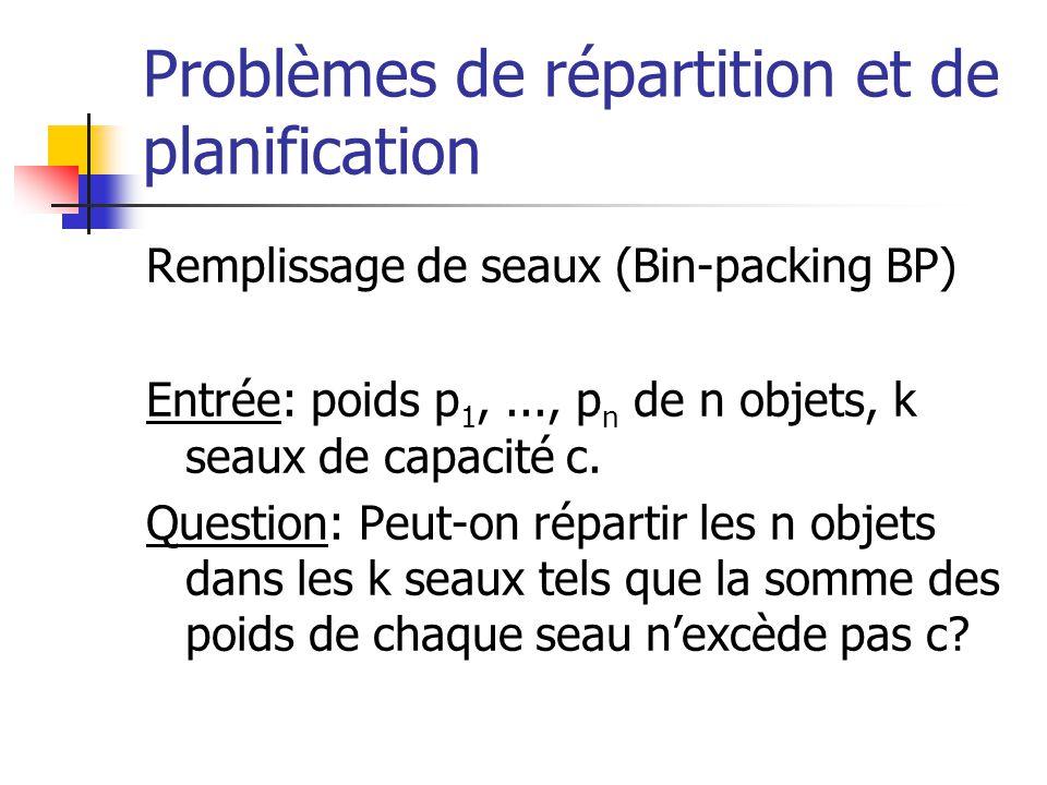 Problèmes de répartition et de planification Remplissage de seaux (Bin-packing BP) Entrée: poids p 1,..., p n de n objets, k seaux de capacité c.