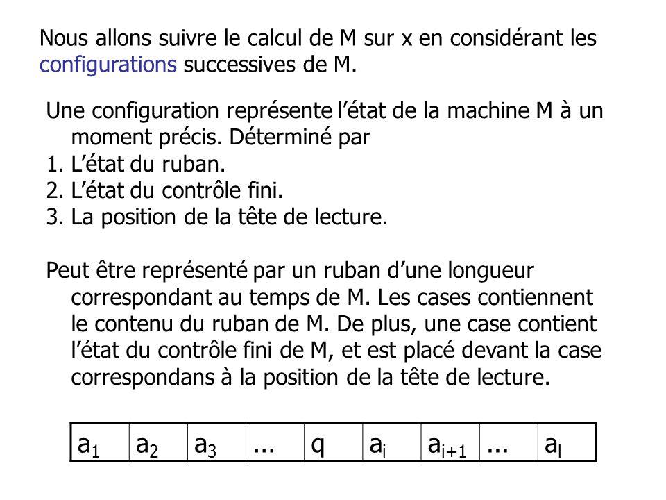 Une configuration représente létat de la machine M à un moment précis. Déterminé par 1.Létat du ruban. 2.Létat du contrôle fini. 3.La position de la t