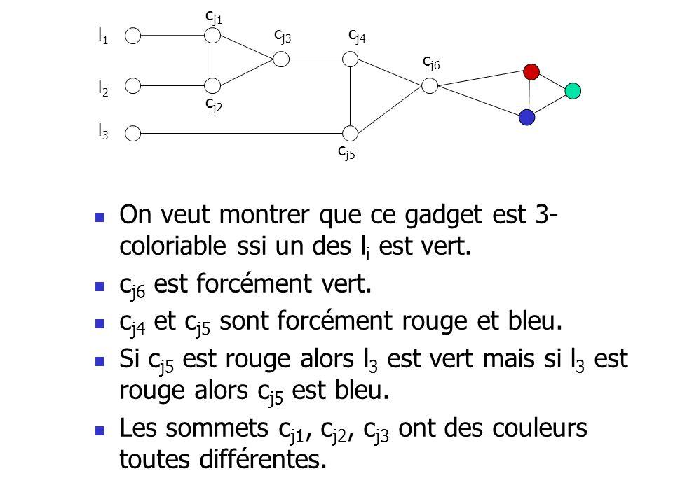 On veut montrer que ce gadget est 3- coloriable ssi un des l i est vert. c j6 est forcément vert. c j4 et c j5 sont forcément rouge et bleu. Si c j5 e