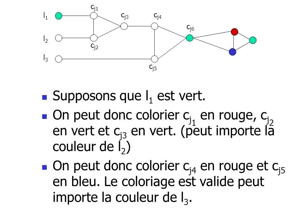 Supposons que l 1 est vert. On peut donc colorier c j 1 en rouge, c j 2 en vert et c j3 en vert. (peut importe la couleur de l 2 ) On peut donc colori