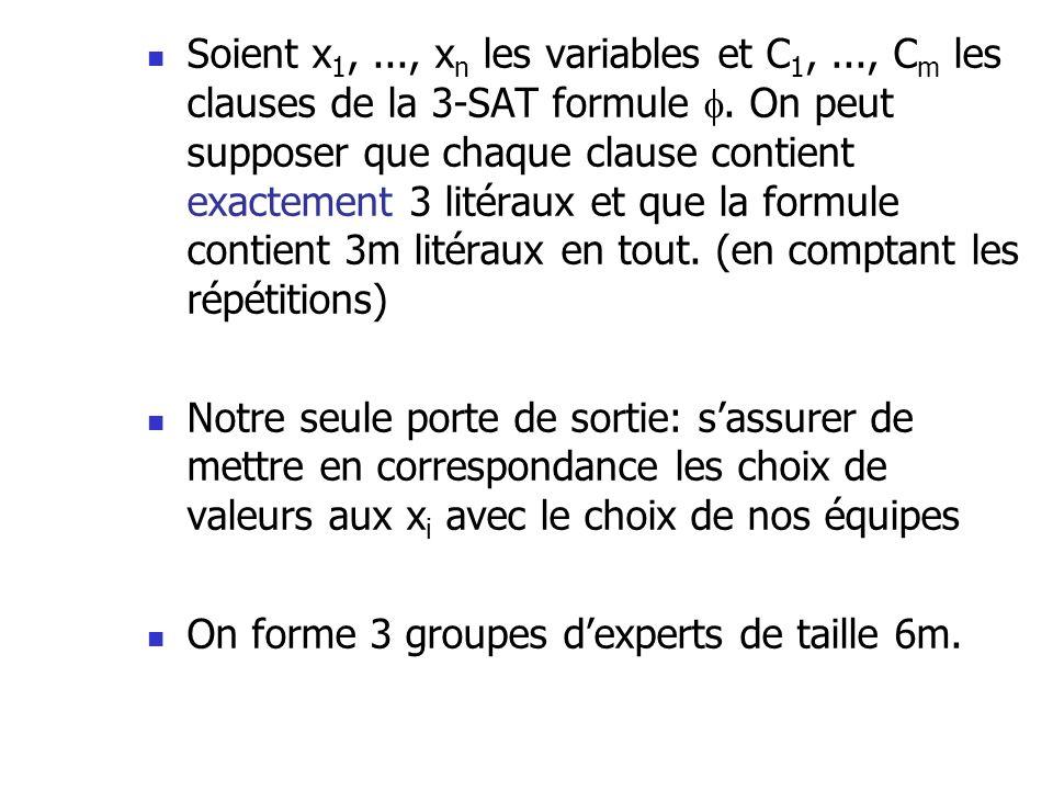Soient x 1,..., x n les variables et C 1,..., C m les clauses de la 3-SAT formule. On peut supposer que chaque clause contient exactement 3 litéraux e