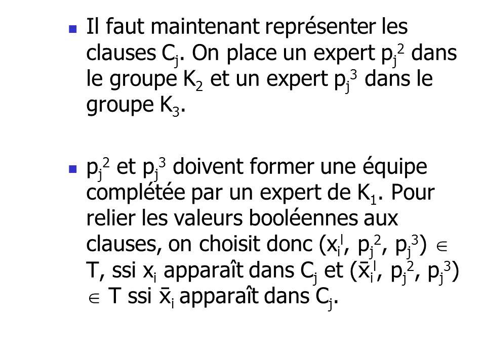 Il faut maintenant représenter les clauses C j. On place un expert p j 2 dans le groupe K 2 et un expert p j 3 dans le groupe K 3. p j 2 et p j 3 doiv