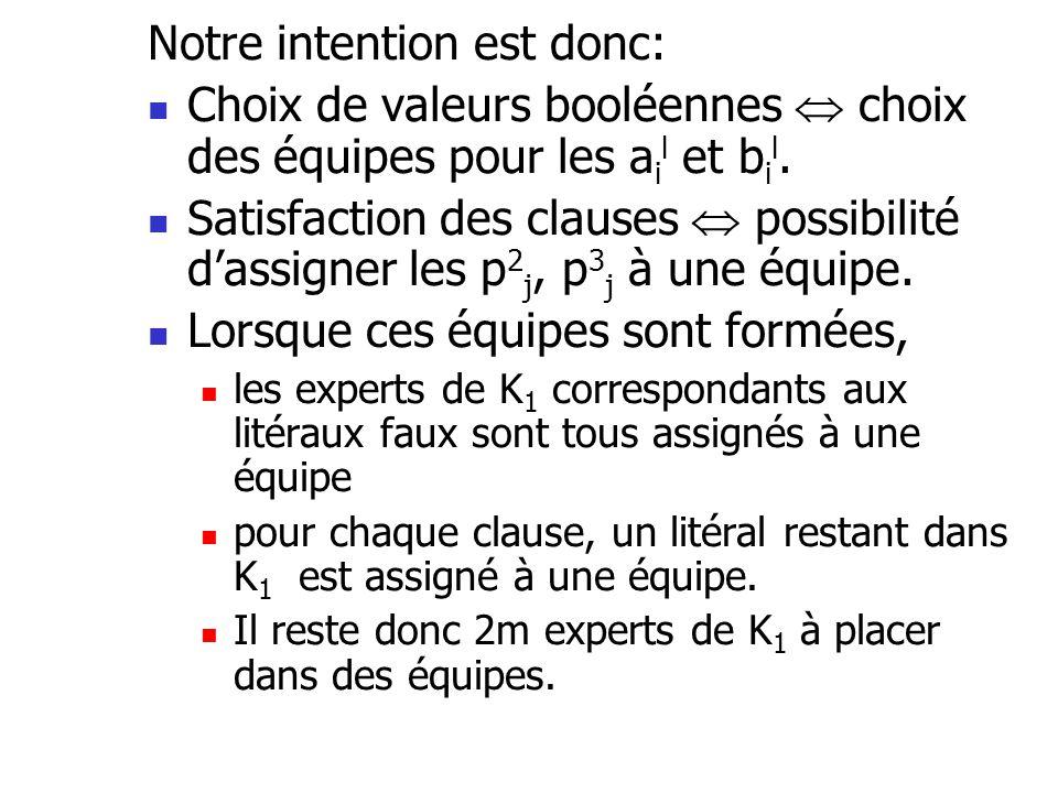 Notre intention est donc: Choix de valeurs booléennes choix des équipes pour les a i l et b i l.