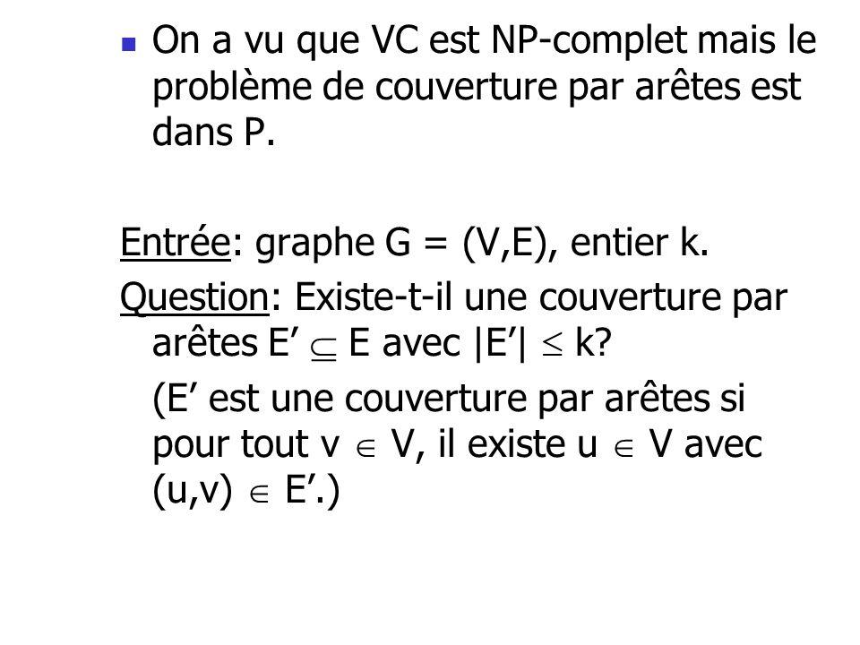 On a vu que VC est NP-complet mais le problème de couverture par arêtes est dans P. Entrée: graphe G = (V,E), entier k. Question: Existe-t-il une couv