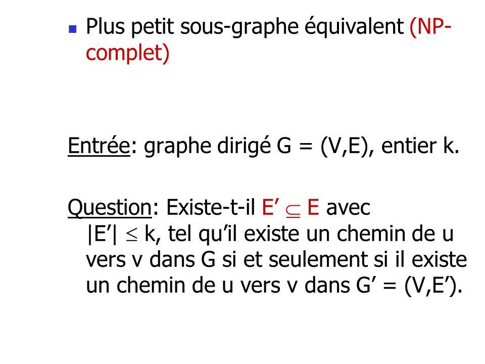 Plus petit sous-graphe équivalent (NP- complet) Entrée: graphe dirigé G = (V,E), entier k. Question: Existe-t-il E E avec |E| k, tel quil existe un ch