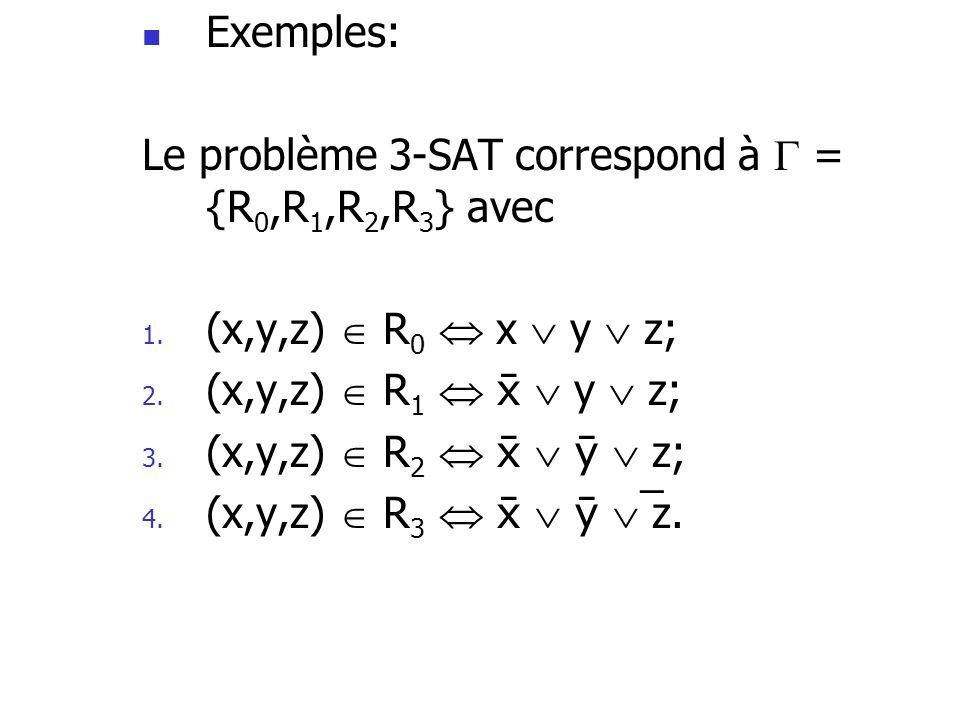 Exemples: Le problème 3-SAT correspond à = {R 0,R 1,R 2,R 3 } avec 1. (x,y,z) R 0 x y z; 2. (x,y,z) R 1 y z; 3. (x,y,z) R 2 z; 4. (x,y,z) R 3 ̅z.