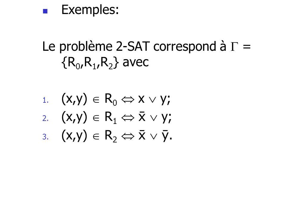 Exemples: Le problème 2-SAT correspond à = {R 0,R 1,R 2 } avec 1. (x,y) R 0 x y; 2. (x,y) R 1 y; 3. (x,y) R 2.