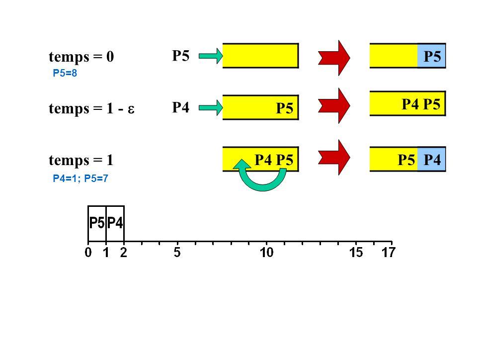 temps = 0 P5 temps = 1 - P5 P4 P5 P4 P5 temps = 1 P4 P5 P5 P4P4 P5 P5=8 P4=1; P5=7