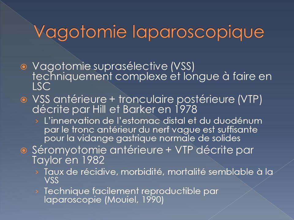 Vagotomie suprasélective (VSS) techniquement complexe et longue à faire en LSC VSS antérieure + tronculaire postérieure (VTP) décrite par Hill et Barker en 1978 Linnervation de lestomac distal et du duodénum par le tronc antérieur du nerf vague est suffisante pour la vidange gastrique normale de solides Séromyotomie antérieure + VTP décrite par Taylor en 1982 Taux de récidive, morbidité, mortalité semblable à la VSS Technique facilement reproductible par laparoscopie (Mouiel, 1990)