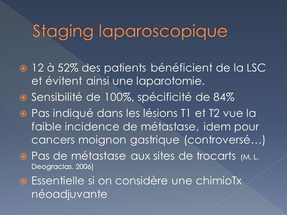 12 à 52% des patients bénéficient de la LSC et évitent ainsi une laparotomie.