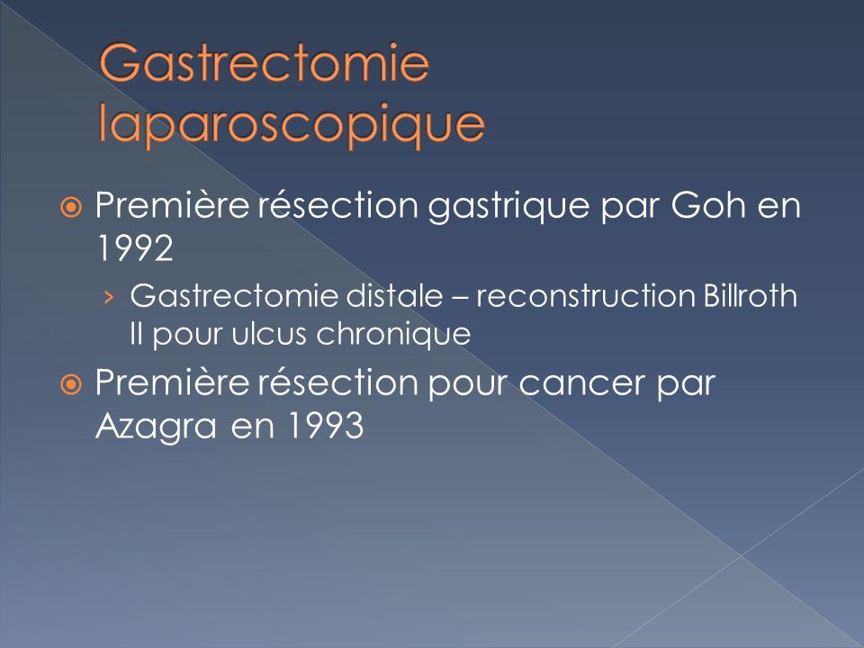 Première résection gastrique par Goh en 1992 Gastrectomie distale – reconstruction Billroth II pour ulcus chronique Première résection pour cancer par Azagra en 1993
