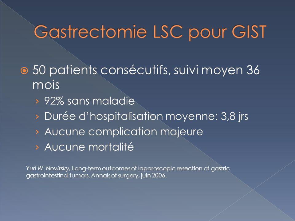 50 patients consécutifs, suivi moyen 36 mois 92% sans maladie Durée dhospitalisation moyenne: 3,8 jrs Aucune complication majeure Aucune mortalité Yuri W.