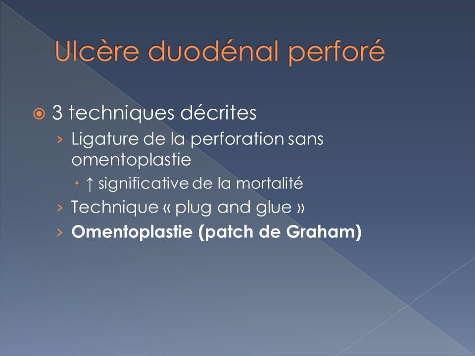 3 techniques décrites Ligature de la perforation sans omentoplastie significative de la mortalité Technique « plug and glue » Omentoplastie (patch de Graham)