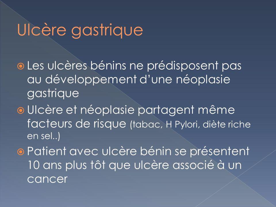 Les ulcères bénins ne prédisposent pas au développement dune néoplasie gastrique Ulcère et néoplasie partagent même facteurs de risque (tabac, H Pylor