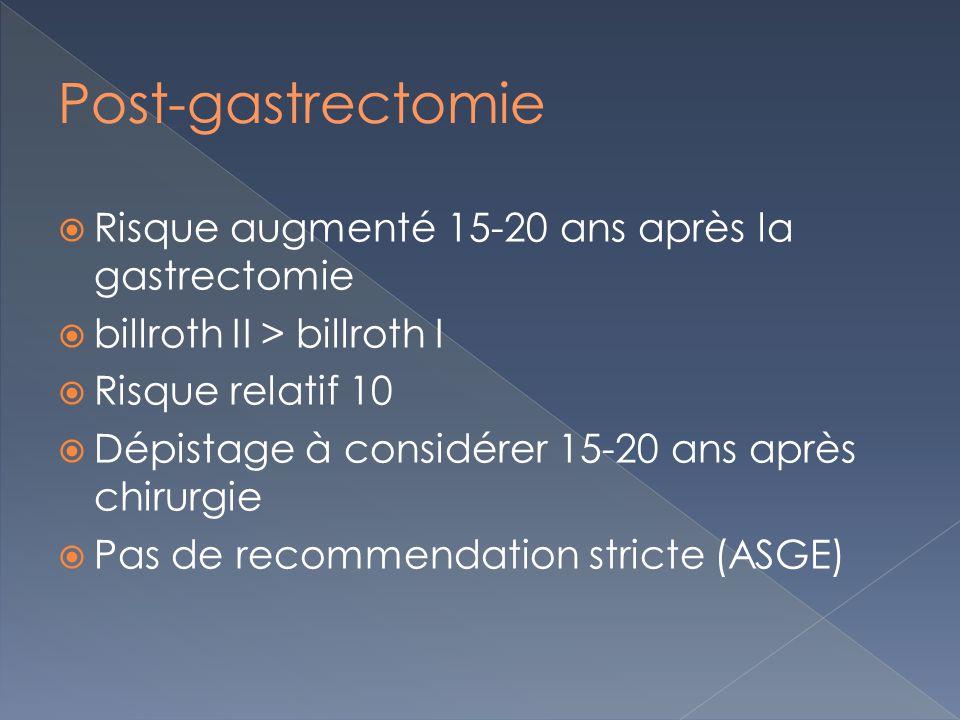 Risque augmenté 15-20 ans après la gastrectomie billroth II > billroth I Risque relatif 10 Dépistage à considérer 15-20 ans après chirurgie Pas de rec