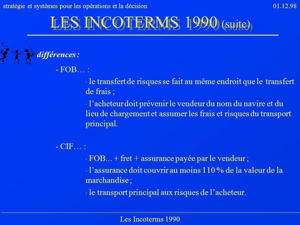 stratégie et systèmes pour les opérations et la décision01.12.98 Les Incoterms 1990 différences : - FOB… :. le transfert de risques se fait au même en