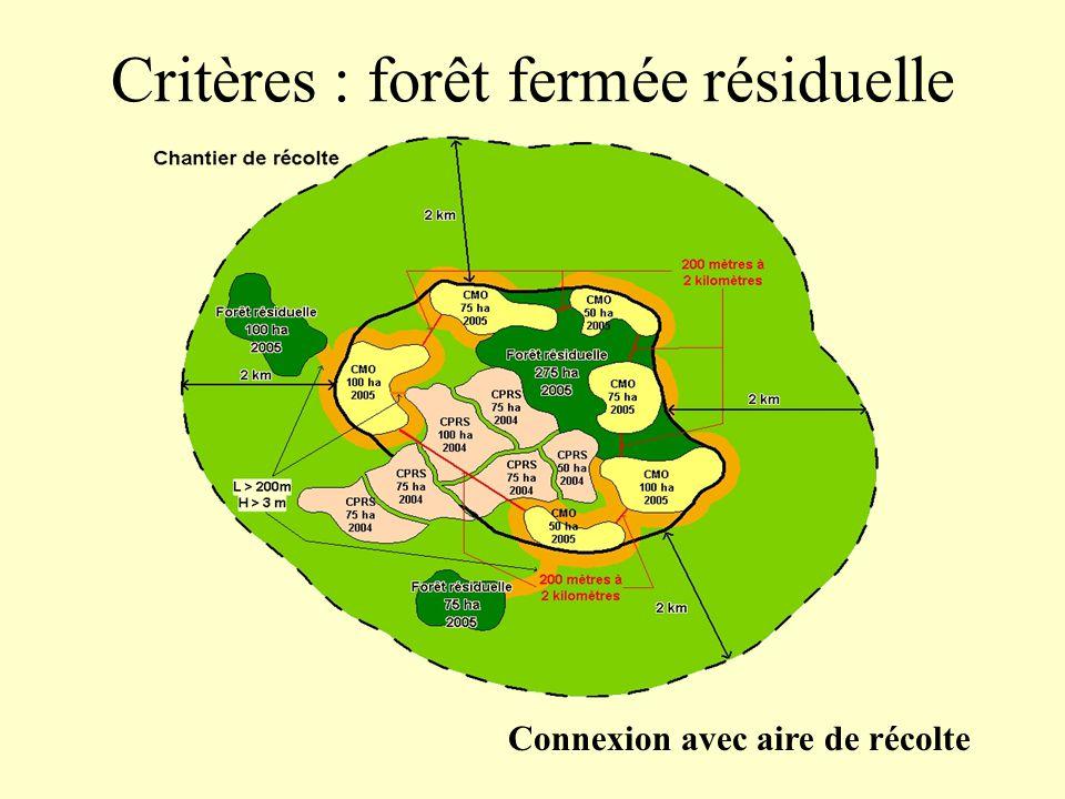Critères : forêt fermée résiduelle Connexion avec aire de récolte