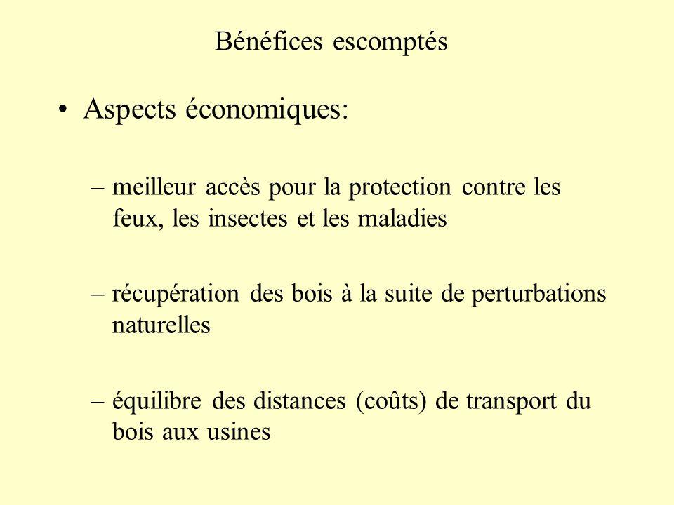 Bénéfices escomptés Aspects économiques: –meilleur accès pour la protection contre les feux, les insectes et les maladies –récupération des bois à la suite de perturbations naturelles –équilibre des distances (coûts) de transport du bois aux usines