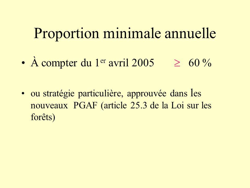 Proportion minimale annuelle À compter du 1 er avril 2005 60 % ou stratégie particulière, approuvée dans l es nouveaux PGAF (article 25.3 de la Loi sur les forêts)