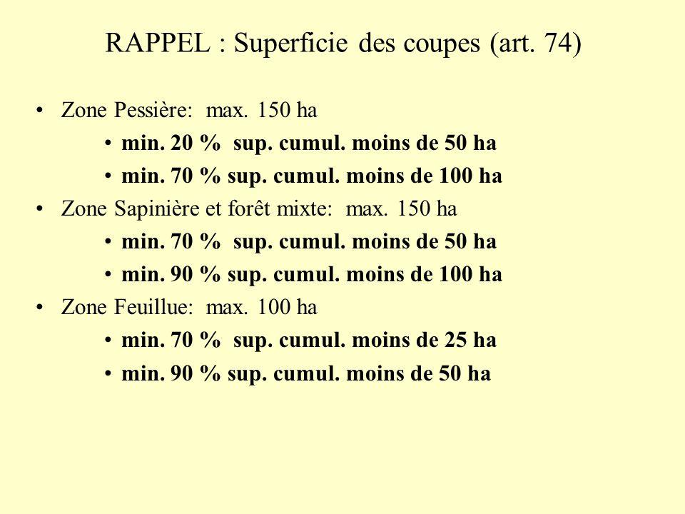 RAPPEL : Superficie des coupes (art. 74) Zone Pessière: max.