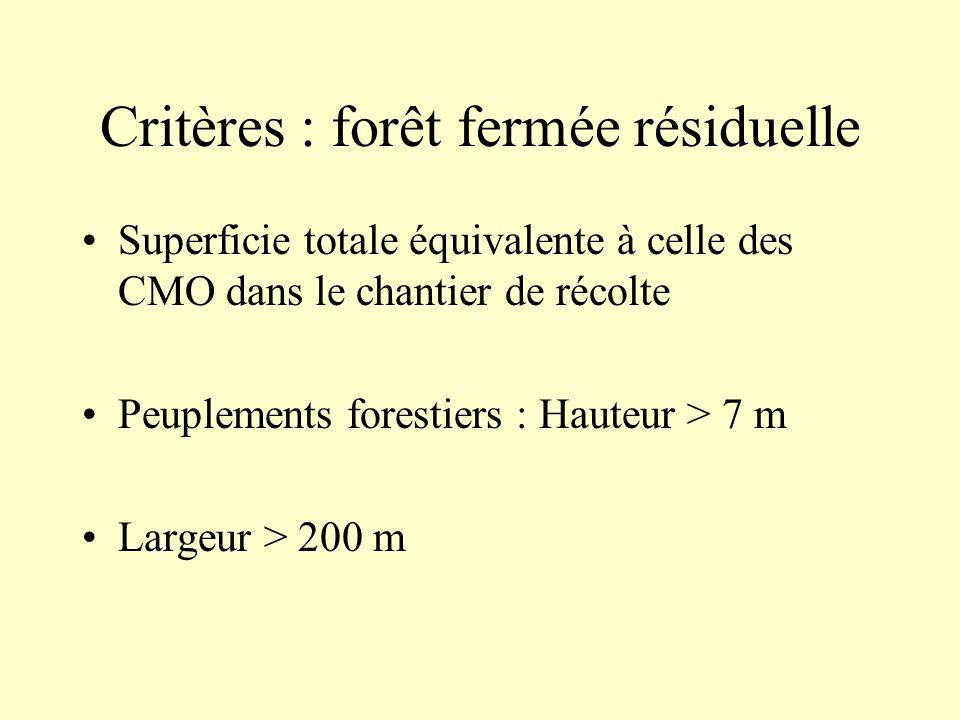 Critères : forêt fermée résiduelle Superficie totale équivalente à celle des CMO dans le chantier de récolte Peuplements forestiers : Hauteur > 7 m Largeur > 200 m