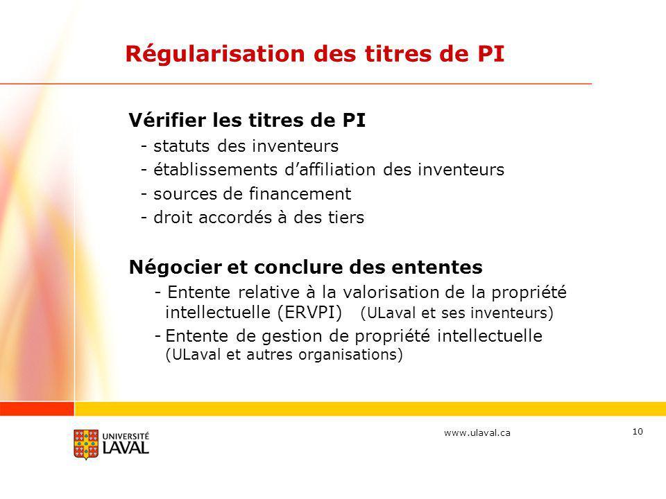 www.ulaval.ca 10 Régularisation des titres de PI Vérifier les titres de PI - statuts des inventeurs - établissements daffiliation des inventeurs - sources de financement - droit accordés à des tiers Négocier et conclure des ententes - Entente relative à la valorisation de la propriété intellectuelle (ERVPI) (ULaval et ses inventeurs) -Entente de gestion de propriété intellectuelle (ULaval et autres organisations)