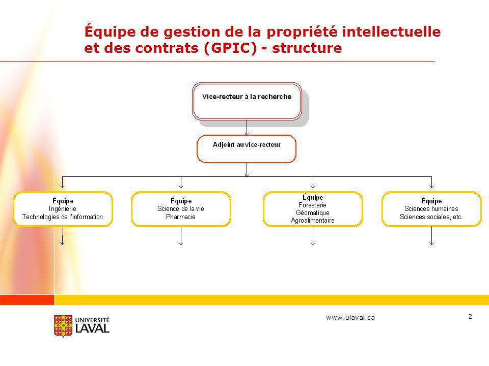 www.ulaval.ca 3 Mandat du GPIC Préparation et négociation de conventions de recherche et de contrats, transferts de matériel, et autres ententes (confidentialité, bourses etc.) Réception et évaluation des déclarations dinvention Activité afférentes Demandes de brevets – Enregistrement de droits dauteur – Suivi de la PI Collaboration aux projets CRSNG-INNOV Recherche de licenciés - Préparation et négociation de licences - Suivi des licences dexploitation Collaboration avec SOVAR ou dautres partenaires au démarrage dentreprise