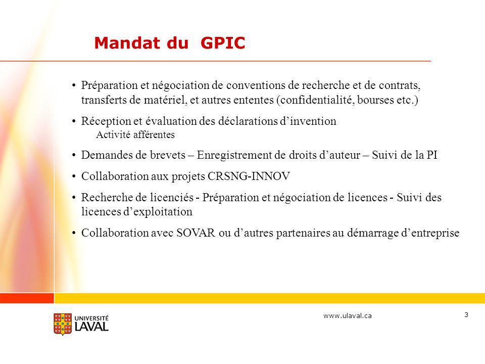 www.ulaval.ca 14 Phase 3 : Suivi - valorisation Négociation de licence Suivi et redevances Analyse post- démarchage 4 ans Protection à long terme Rétrocession Entrées phase nationale 18 mois PCT GPIC : Décision 3