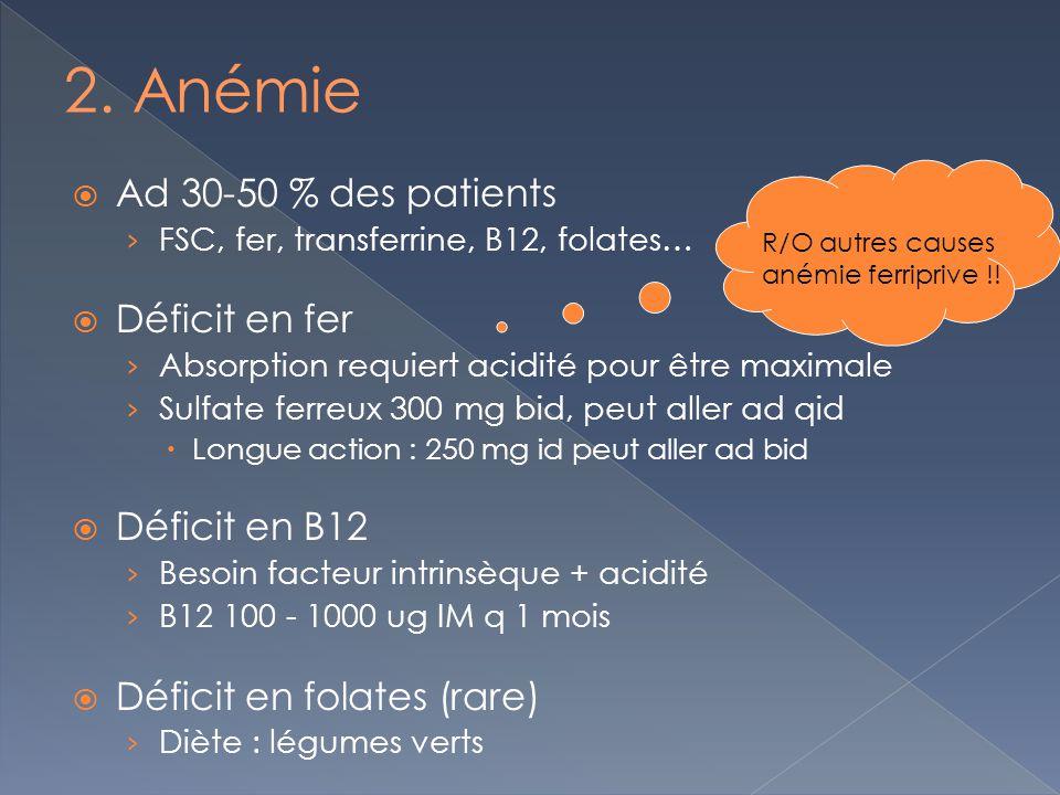 Ad 30-50 % des patients FSC, fer, transferrine, B12, folates… Déficit en fer Absorption requiert acidité pour être maximale Sulfate ferreux 300 mg bid, peut aller ad qid Longue action : 250 mg id peut aller ad bid Déficit en B12 Besoin facteur intrinsèque + acidité B12 100 - 1000 ug IM q 1 mois Déficit en folates (rare) Diète : légumes verts R/O autres causes anémie ferriprive !!