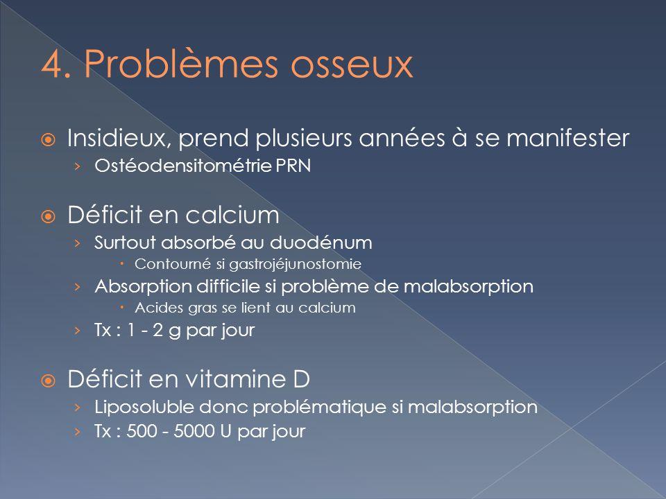 Insidieux, prend plusieurs années à se manifester Ostéodensitométrie PRN Déficit en calcium Surtout absorbé au duodénum Contourné si gastrojéjunostomi