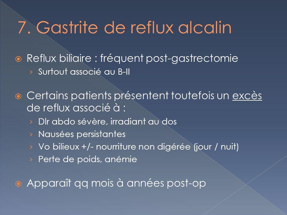 Reflux biliaire : fréquent post-gastrectomie Surtout associé au B-II Certains patients présentent toutefois un excès de reflux associé à : Dlr abdo sé