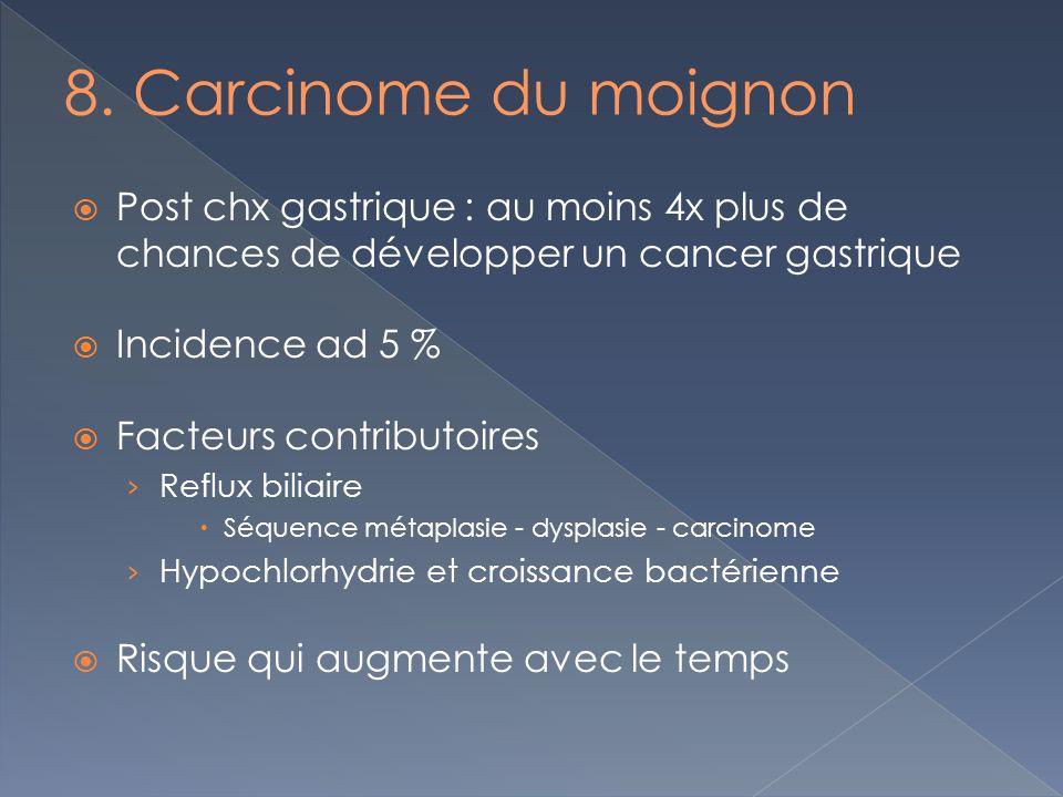 Post chx gastrique : au moins 4x plus de chances de développer un cancer gastrique Incidence ad 5 % Facteurs contributoires Reflux biliaire Séquence métaplasie - dysplasie - carcinome Hypochlorhydrie et croissance bactérienne Risque qui augmente avec le temps