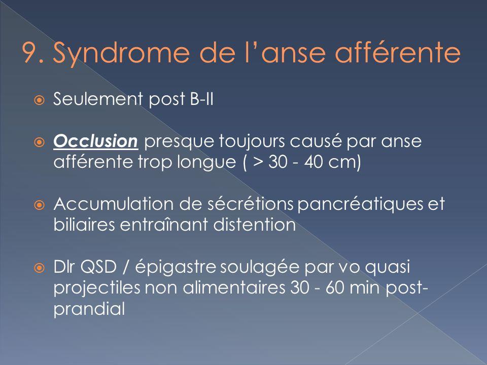 Seulement post B-II Occlusion presque toujours causé par anse afférente trop longue ( > 30 - 40 cm) Accumulation de sécrétions pancréatiques et biliai