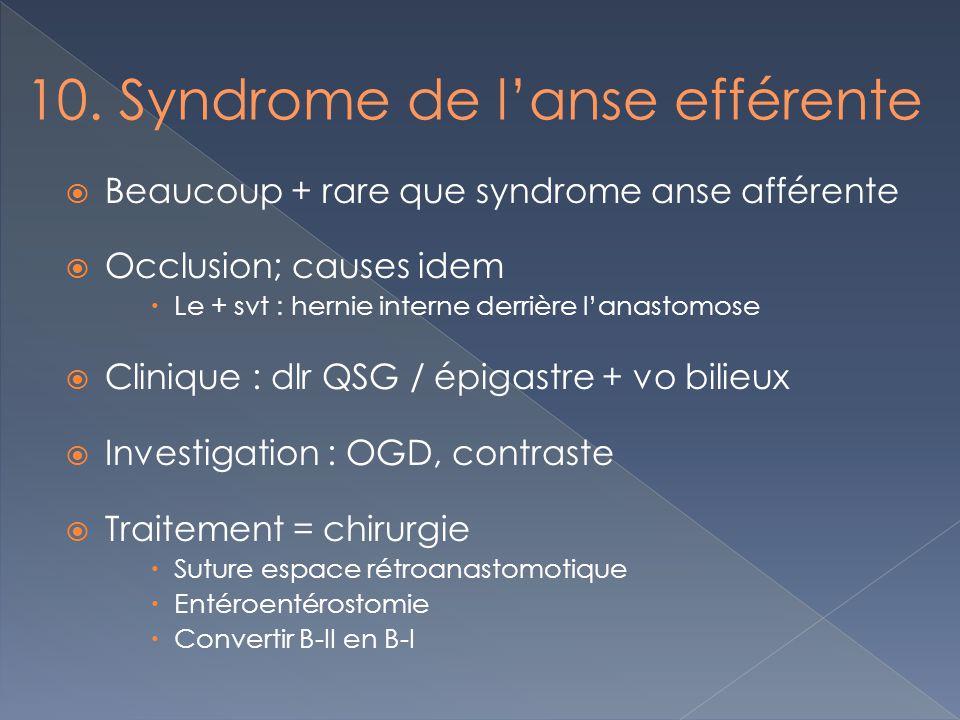 Beaucoup + rare que syndrome anse afférente Occlusion; causes idem Le + svt : hernie interne derrière lanastomose Clinique : dlr QSG / épigastre + vo
