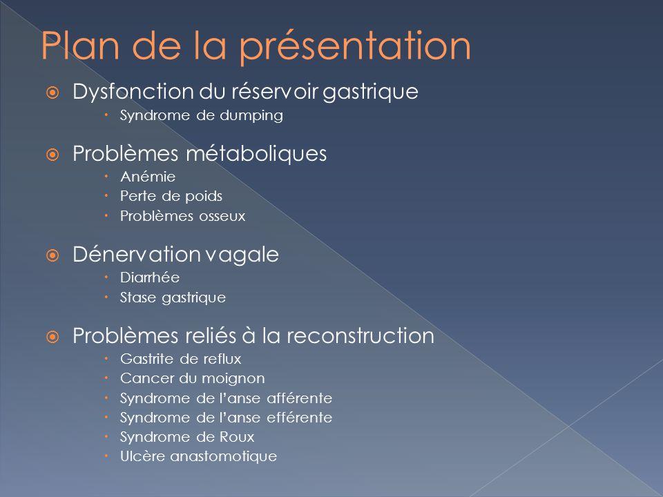 Dysfonction du réservoir gastrique Syndrome de dumping Problèmes métaboliques Anémie Perte de poids Problèmes osseux Dénervation vagale Diarrhée Stase