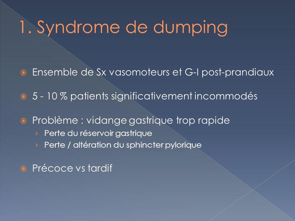 Ensemble de Sx vasomoteurs et G-I post-prandiaux 5 - 10 % patients significativement incommodés Problème : vidange gastrique trop rapide Perte du rése