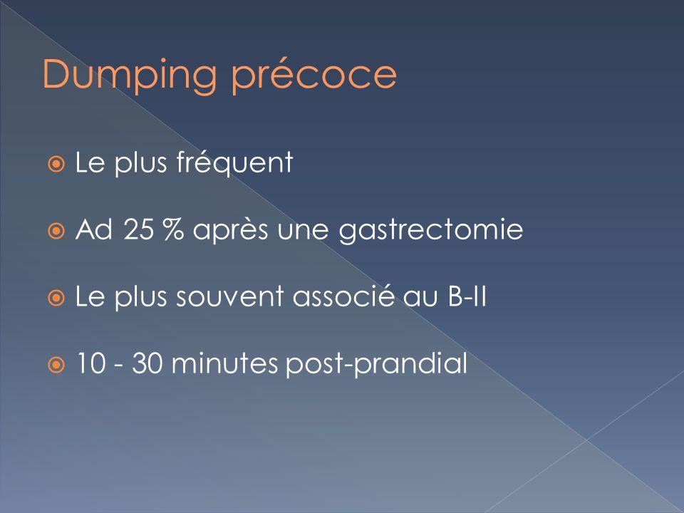 Le plus fréquent Ad 25 % après une gastrectomie Le plus souvent associé au B-II 10 - 30 minutes post-prandial