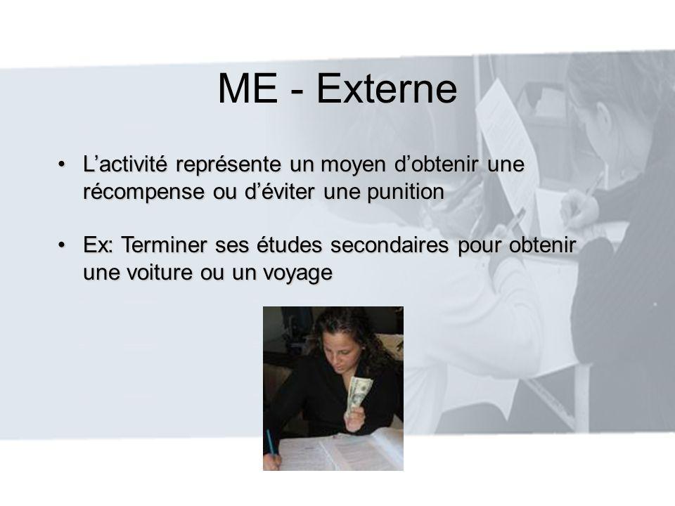 ME - Externe Lactivité représente un moyen dobtenir une récompense ou déviter une punitionLactivité représente un moyen dobtenir une récompense ou dév