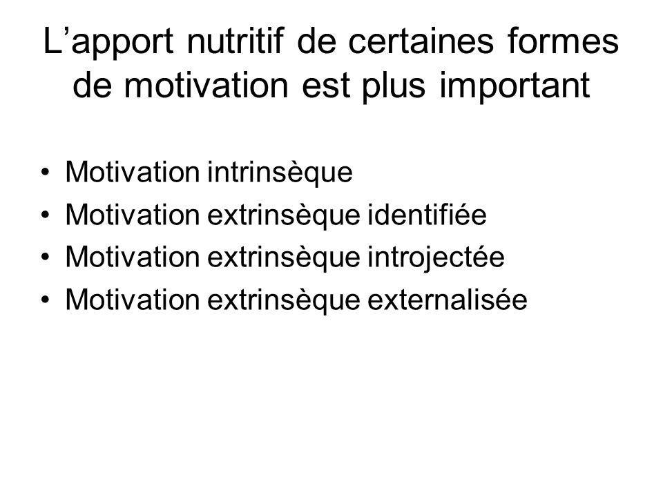 Lapport nutritif de certaines formes de motivation est plus important Motivation intrinsèque Motivation extrinsèque identifiée Motivation extrinsèque