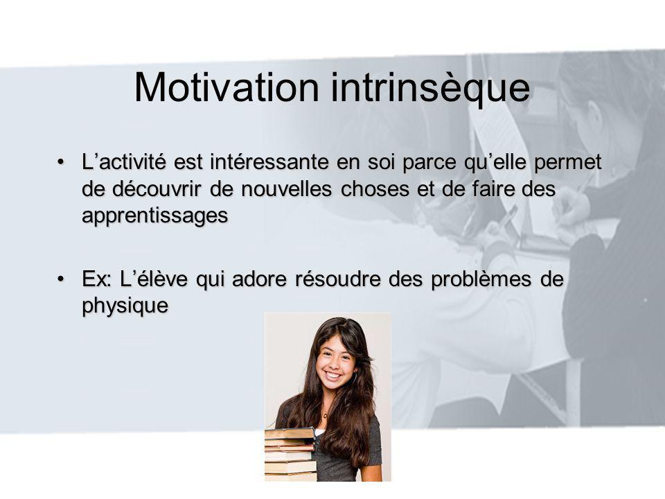 Motivation intrinsèque Lactivité est intéressante en soi parce quelle permet de découvrir de nouvelles choses et de faire des apprentissagesLactivité
