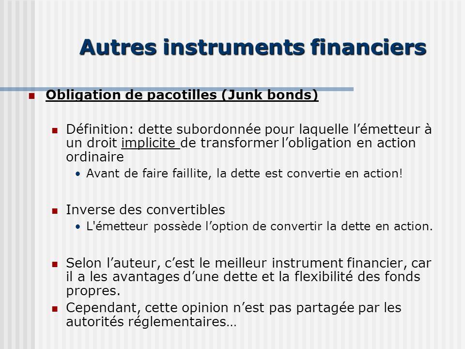 Autres instruments financiers Obligation de pacotilles (Junk bonds) Définition: dette subordonnée pour laquelle lémetteur à un droit implicite de transformer lobligation en action ordinaire Avant de faire faillite, la dette est convertie en action.