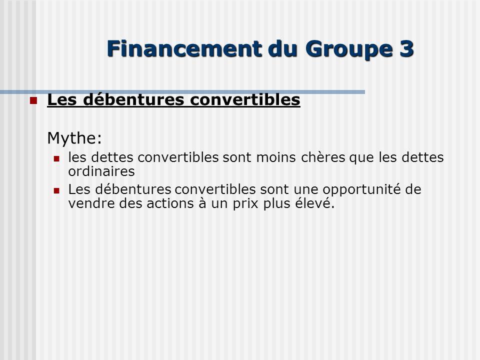 Financement du Groupe 3 Les débentures convertibles Mythe: les dettes convertibles sont moins chères que les dettes ordinaires Les débentures convertibles sont une opportunité de vendre des actions à un prix plus élevé.