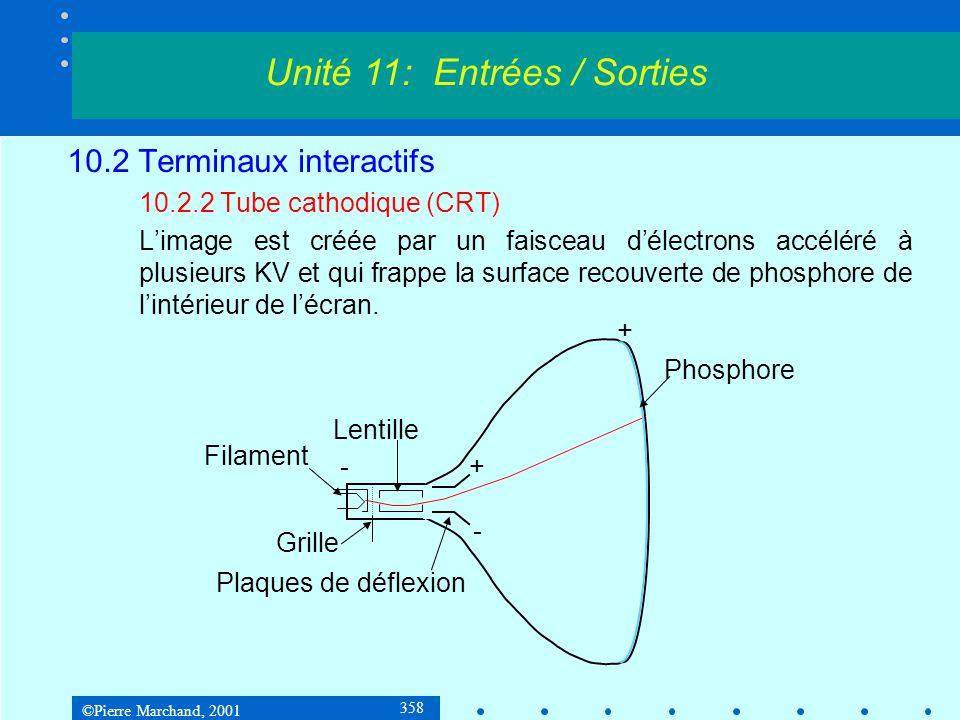©Pierre Marchand, 2001 369 10.2 Terminaux interactifs Un écran à 32 768 couleurs nécessite 15 bits ou 2 octets par pixel (on perd un bit).