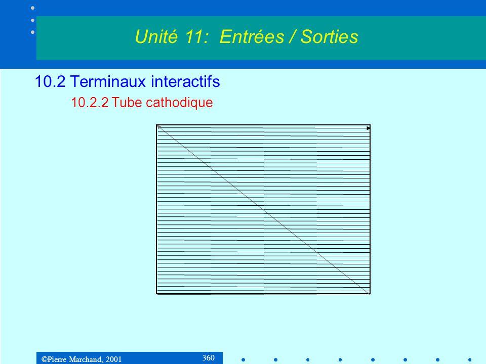 ©Pierre Marchand, 2001 361 10.2 Terminaux interactifs 10.2.2 Tube cathodique Un écran typique effectue 768 balayages horizontaux pendant un balayage vertical.
