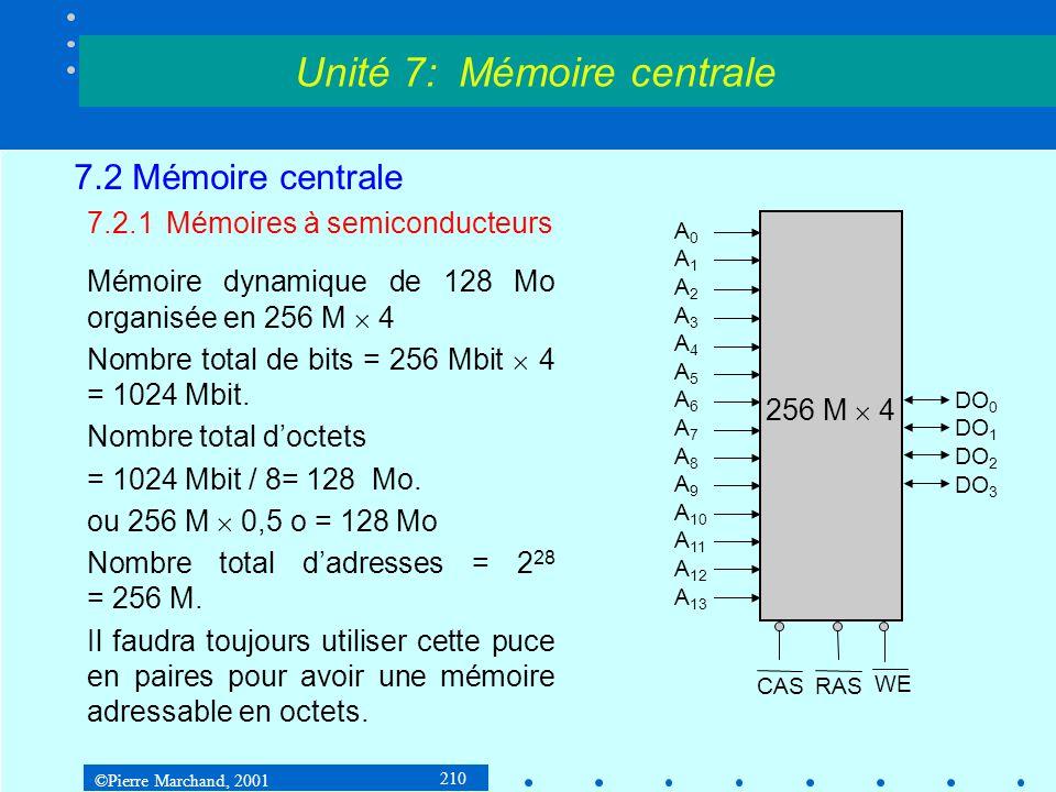 ©Pierre Marchand, 2001 210 7.2 Mémoire centrale 7.2.1Mémoires à semiconducteurs Mémoire dynamique de 128 Mo organisée en 256 M 4 Nombre total de bits