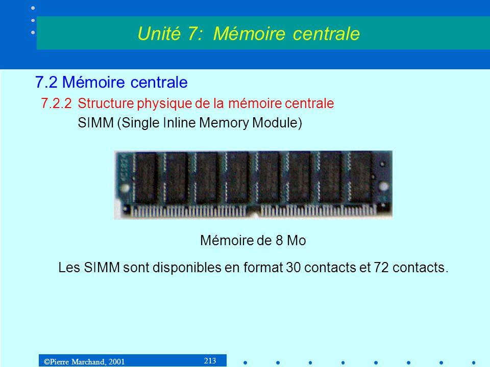 ©Pierre Marchand, 2001 213 7.2 Mémoire centrale 7.2.2Structure physique de la mémoire centrale SIMM (Single Inline Memory Module) Mémoire de 8 Mo Les