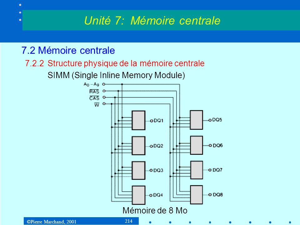 ©Pierre Marchand, 2001 214 7.2 Mémoire centrale 7.2.2Structure physique de la mémoire centrale SIMM (Single Inline Memory Module) Mémoire de 8 Mo Unit