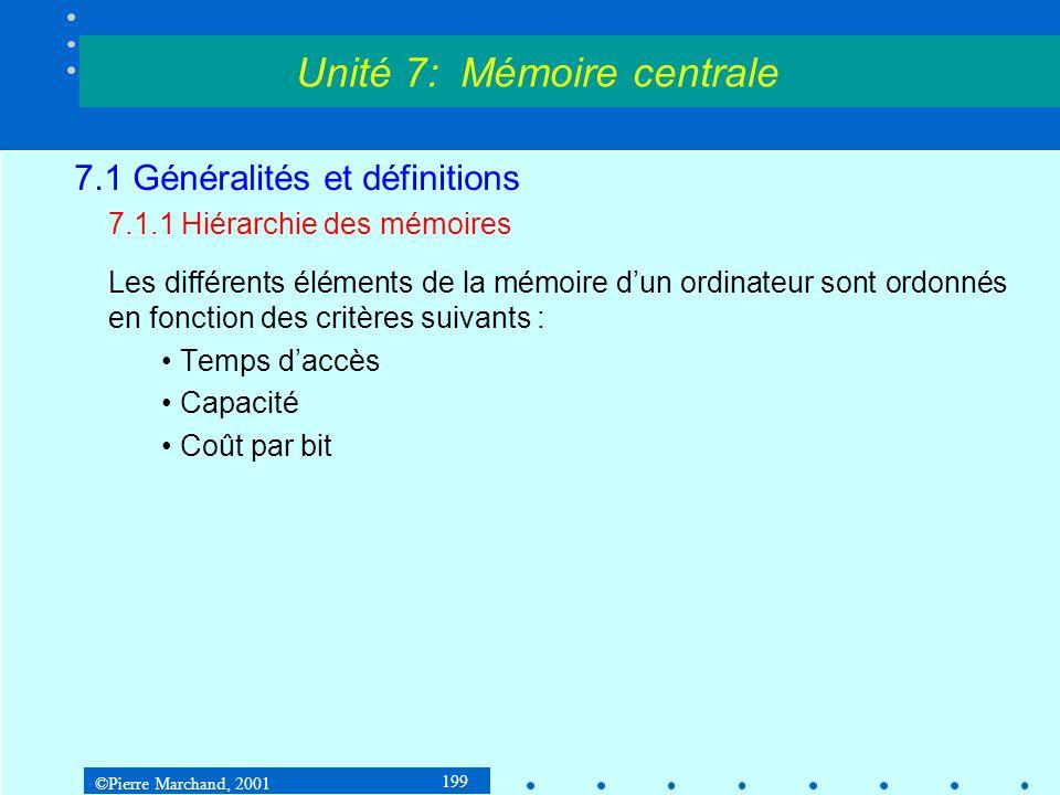 ©Pierre Marchand, 2001 200 7.1 Généralités et définitions 7.1.1 Hiérarchie des mémoires Unité 7: Mémoire centrale registres du CPU mémoire cache mémoire centrale mémoire de masse mémoire dappui VitesseCapacité 1 Mo 100 Mo >10 Go 1 Go 1 ns 10 ns 100 ns 100 o >10 ms