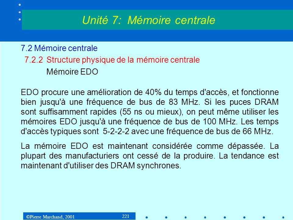 ©Pierre Marchand, 2001 221 7.2 Mémoire centrale 7.2.2Structure physique de la mémoire centrale Mémoire EDO EDO procure une amélioration de 40% du temp