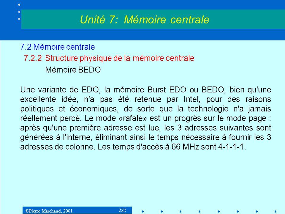 ©Pierre Marchand, 2001 222 7.2 Mémoire centrale 7.2.2Structure physique de la mémoire centrale Mémoire BEDO Une variante de EDO, la mémoire Burst EDO